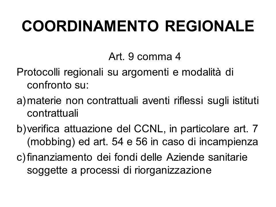 COORDINAMENTO REGIONALE Art. 9 comma 4 Protocolli regionali su argomenti e modalità di confronto su: a)materie non contrattuali aventi riflessi sugli