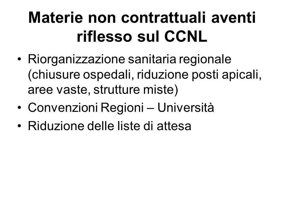 Materie non contrattuali aventi riflesso sul CCNL Riorganizzazione sanitaria regionale (chiusure ospedali, riduzione posti apicali, aree vaste, strutture miste) Convenzioni Regioni – Università Riduzione delle liste di attesa