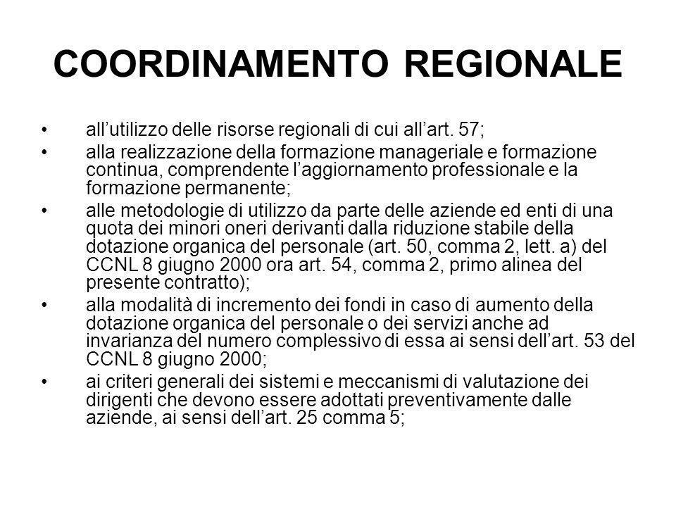 COORDINAMENTO REGIONALE Le Regioni hanno 120 giorni dall'entrata in vigore del CCNL per emanare linee di indirizzo, previo confronto con le OO.SS.