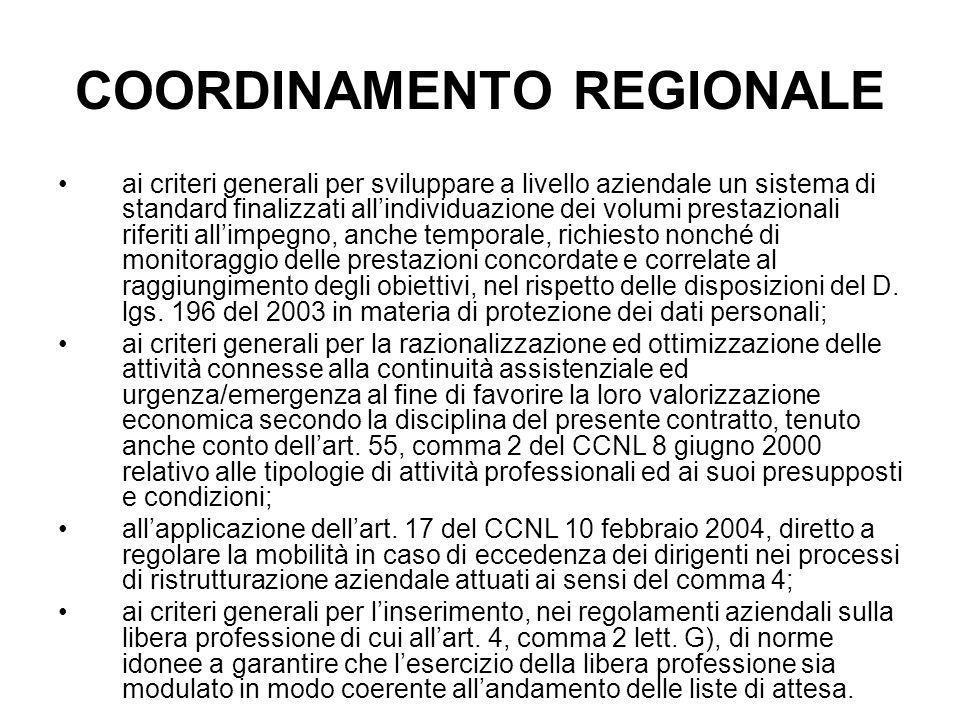 COORDINAMENTO REGIONALE Confronto Regioni – OO.SS.