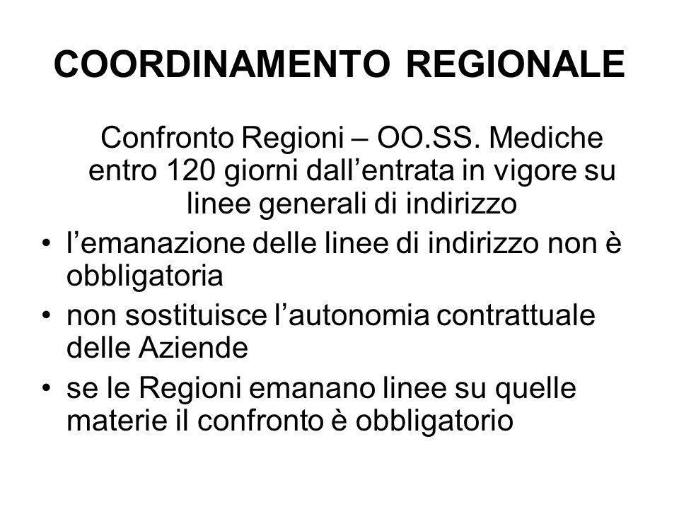 COORDINAMENTO REGIONALE Confronto Regioni – OO.SS. Mediche entro 120 giorni dall'entrata in vigore su linee generali di indirizzo l'emanazione delle l