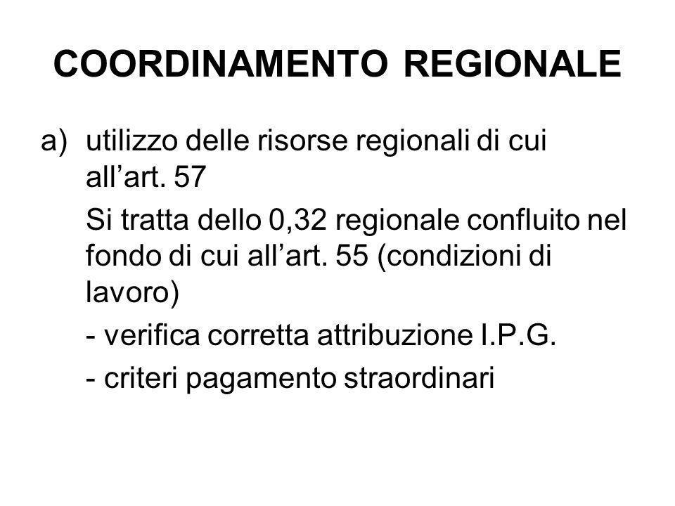 COORDINAMENTO REGIONALE a)utilizzo delle risorse regionali di cui all'art. 57 Si tratta dello 0,32 regionale confluito nel fondo di cui all'art. 55 (c