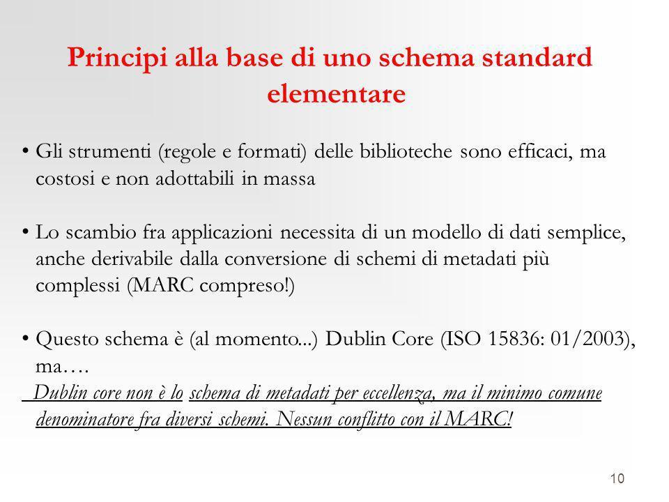 10 Principi alla base di uno schema standard elementare Gli strumenti (regole e formati) delle biblioteche sono efficaci, ma costosi e non adottabili in massa Lo scambio fra applicazioni necessita di un modello di dati semplice, anche derivabile dalla conversione di schemi di metadati più complessi (MARC compreso!) Questo schema è (al momento...) Dublin Core (ISO 15836: 01/2003), ma….