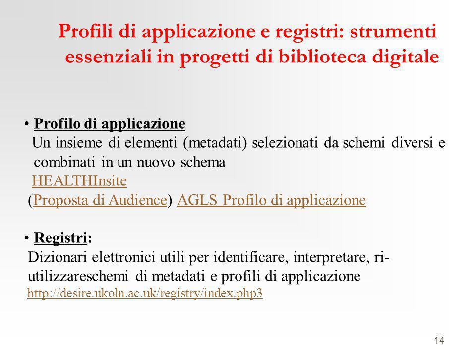 14 Profili di applicazione e registri: strumenti essenziali in progetti di biblioteca digitale Profilo di applicazione Un insieme di elementi (metadat