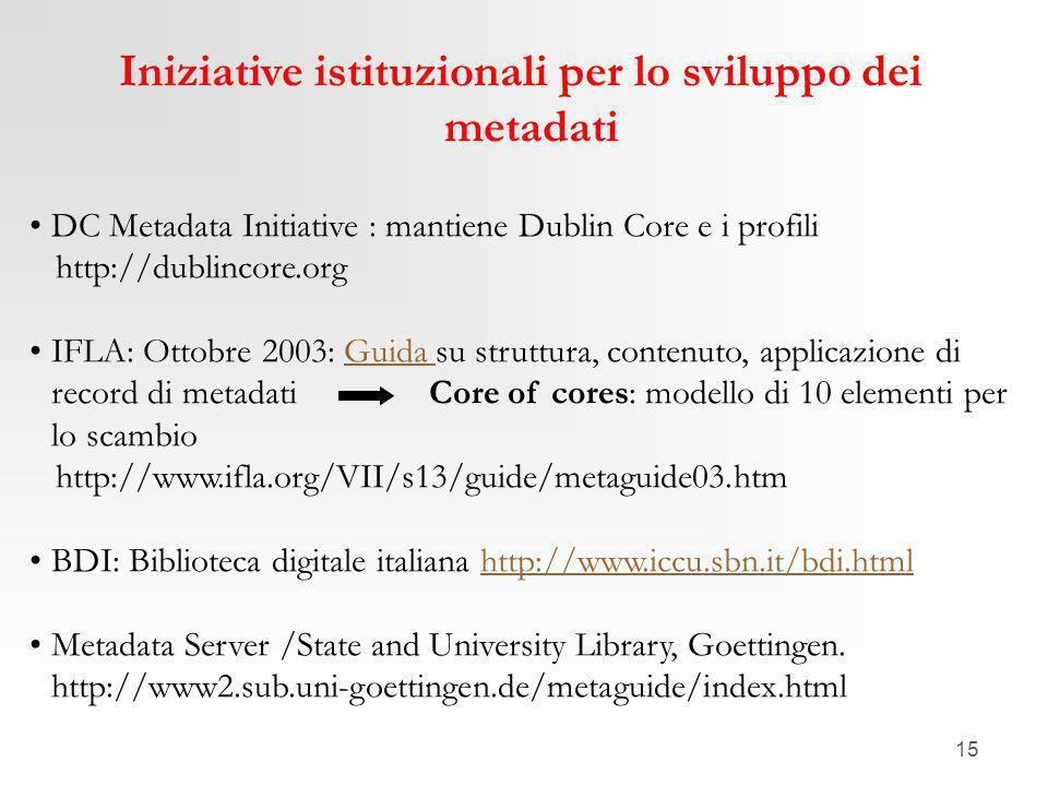 15 Iniziative istituzionali per lo sviluppo dei metadati DC Metadata Initiative : mantiene Dublin Core e i profili http://dublincore.org IFLA: Ottobre 2003: Guida su struttura, contenuto, applicazione di record di metadati Core of cores: modello di 10 elementi per lo scambioGuida http://www.ifla.org/VII/s13/guide/metaguide03.htm BDI: Biblioteca digitale italiana http://www.iccu.sbn.it/bdi.htmlhttp://www.iccu.sbn.it/bdi.html Metadata Server /State and University Library, Goettingen.