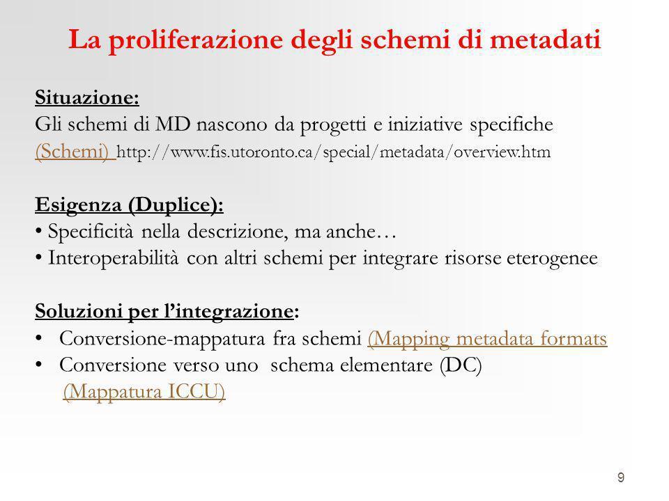 9 La proliferazione degli schemi di metadati Situazione: Gli schemi di MD nascono da progetti e iniziative specifiche (Schemi) (Schemi) http://www.fis.utoronto.ca/special/metadata/overview.htm Esigenza (Duplice): Specificità nella descrizione, ma anche… Interoperabilità con altri schemi per integrare risorse eterogenee Soluzioni per l'integrazione: Conversione-mappatura fra schemi (Mapping metadata formats(Mapping metadata formats Conversione verso uno schema elementare (DC) (Mappatura ICCU)