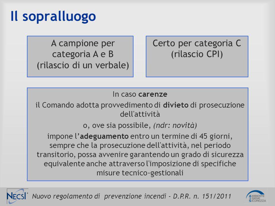 Nuovo regolamento di prevenzione incendi - D.P.R. n. 151/2011 Il sopralluogo Certo per categoria C (rilascio CPI) A campione per categoria A e B (rila