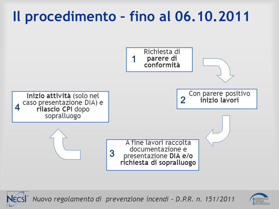 Nuovo regolamento di prevenzione incendi - D.P.R. n. 151/2011 Il procedimento – fino al 06.10.2011 Richiesta di parere di conformità Con parere positi