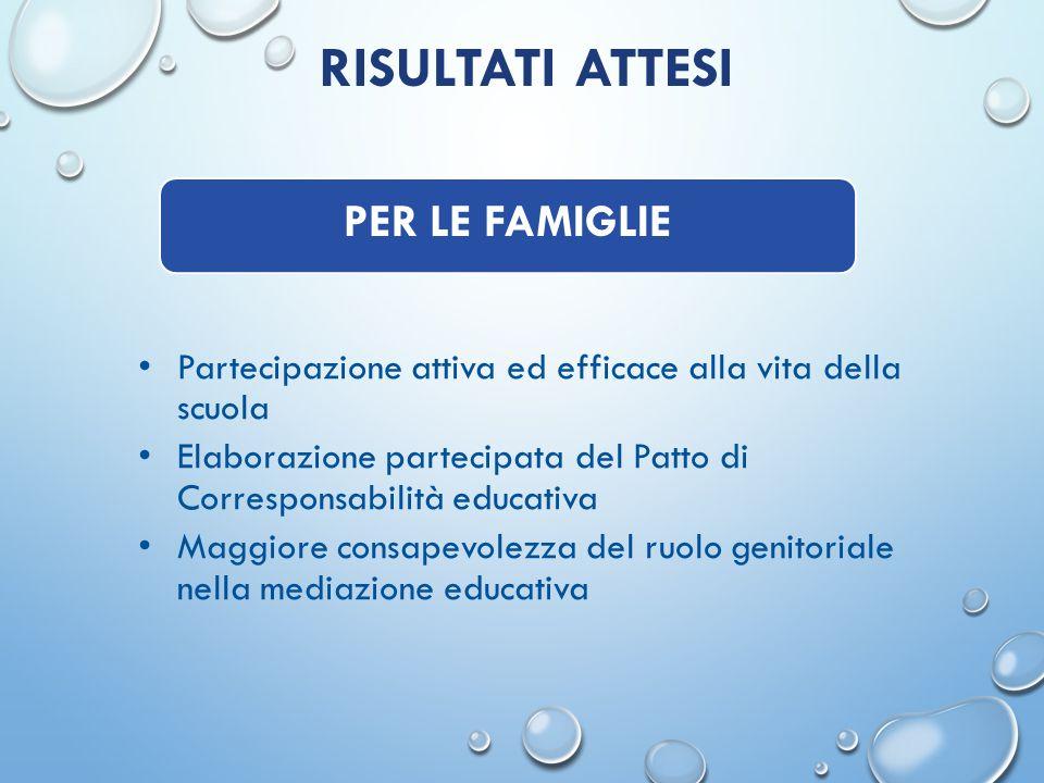 RISULTATI ATTESI Partecipazione attiva ed efficace alla vita della scuola Elaborazione partecipata del Patto di Corresponsabilità educativa Maggiore c