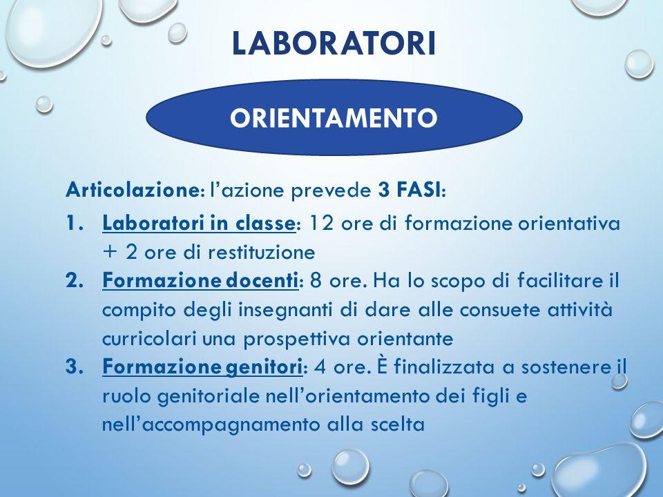 LABORATORI Articolazione: l'azione prevede 3 FASI: 1.Laboratori in classe: 12 ore di formazione orientativa + 2 ore di restituzione 2.Formazione docen