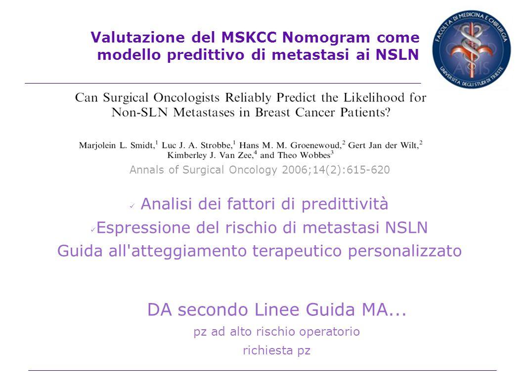 Annals of Surgical Oncology 2006;14(2):615-620 Analisi dei fattori di predittività Espressione del rischio di metastasi NSLN Guida all'atteggiamento t