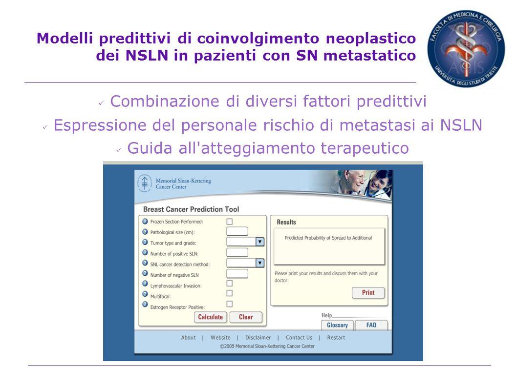 Modelli e fattori predittivi di metastasi ai NSLN nel carcinoma mammario in stadio iniziale Clinica Chirurgica Trieste Gennaio 2003 – Maggio 2009 Correlazione caratteristiche cliniche, istologiche, biologiche, SN Metastasi NSLN Clin Chir TS 276 pazienti sottoposte a SNB 22.5% pazienti (n=62) SNB+ sottoposte a DA Valutazione applicazione MSKCC Nomogram