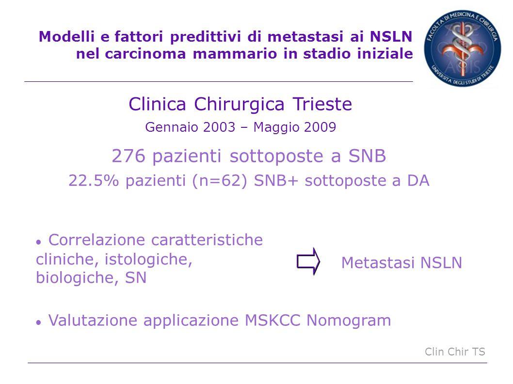 Clin Chir TS Età media 60,9 aa (33-84aa)  87.1% BCS 12.8% MT+RICOSTRUZIONE 69.4% NSLN - 30.6% NSLN + n medio NSLN asportati 13.9 (9-30)  Modelli e fattori predittivi di metastasi ai NSLN nel carcinoma mammario in stadio iniziale