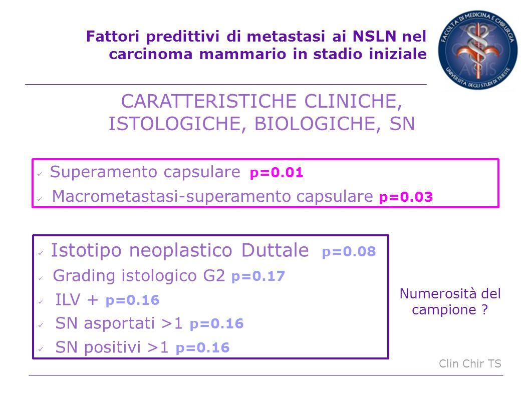 Clin Chir TS CARATTERISTICHE CLINICHE, ISTOLOGICHE, BIOLOGICHE, SN Fattori predittivi di metastasi ai NSLN nel carcinoma mammario in stadio iniziale S