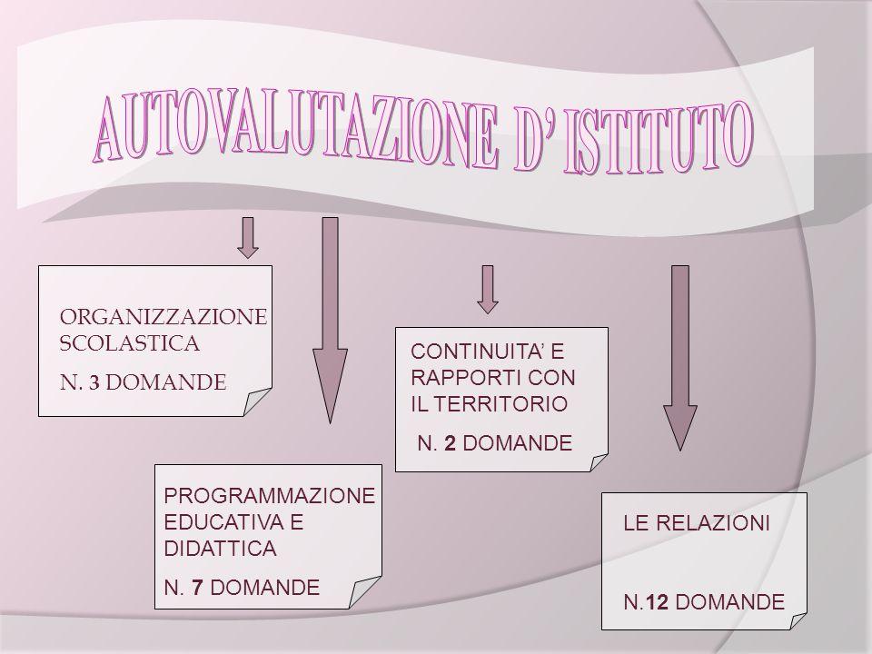 ORGANIZZAZIONE SCOLASTICA N. 3 DOMANDE PROGRAMMAZIONE EDUCATIVA E DIDATTICA N.