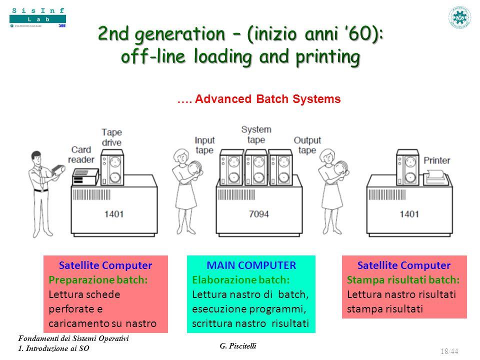 Fondamenti dei Sistemi Operativi 1. Introduzione ai SO G. Piscitelli 18/44 Satellite Computer Preparazione batch: Lettura schede perforate e caricamen