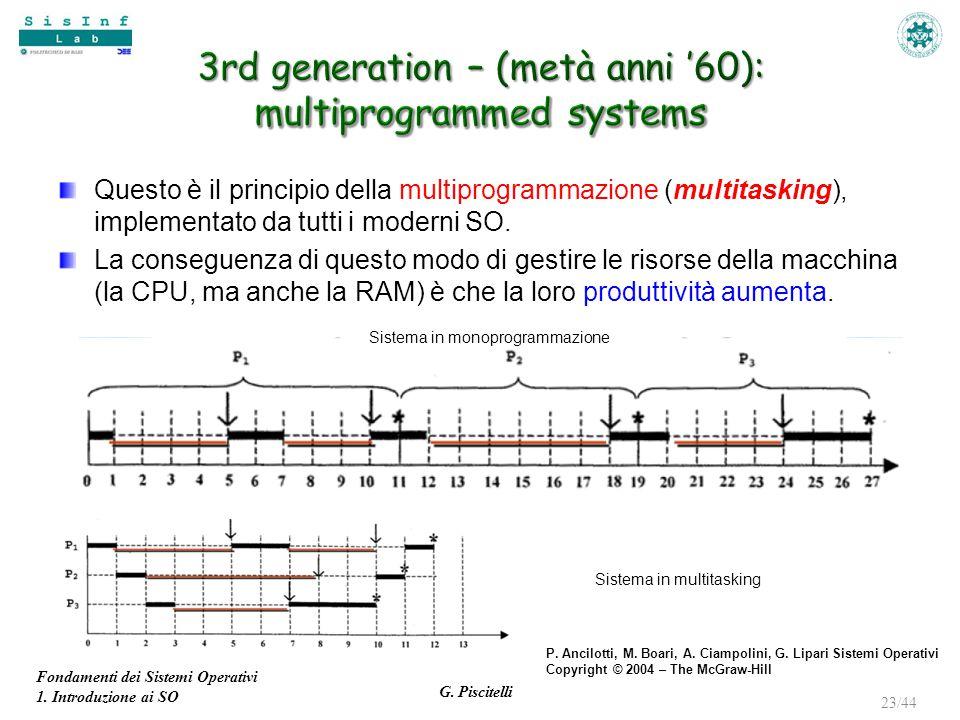 Fondamenti dei Sistemi Operativi 1. Introduzione ai SO G. Piscitelli 23/44 Questo è il principio della multiprogrammazione (multitasking), implementat