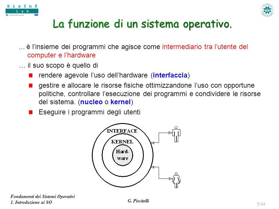 Fondamenti dei Sistemi Operativi 1. Introduzione ai SO G. Piscitelli 3/44... è l'insieme dei programmi che agisce come intermediario tra l'utente del
