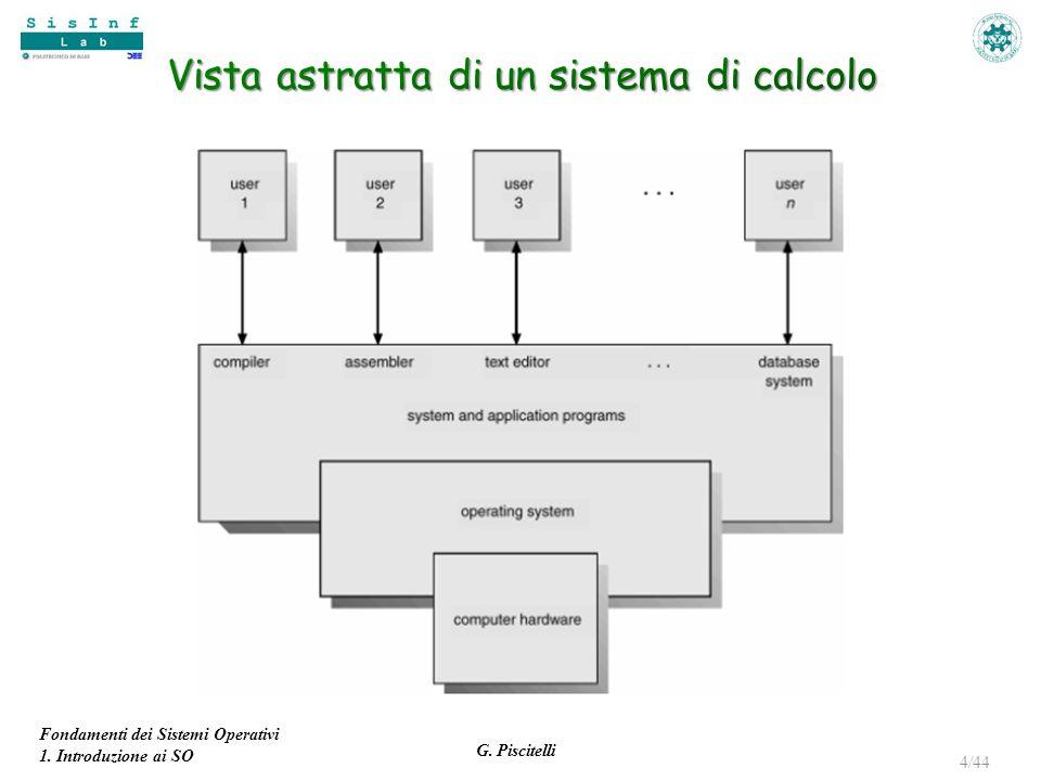 Fondamenti dei Sistemi Operativi 1. Introduzione ai SO G. Piscitelli 4/44