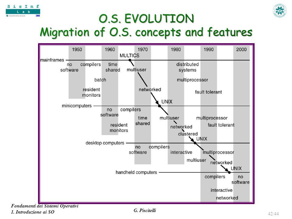 Fondamenti dei Sistemi Operativi 1. Introduzione ai SO G. Piscitelli 42/44