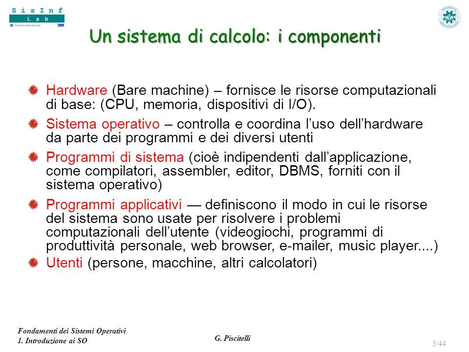 Fondamenti dei Sistemi Operativi 1. Introduzione ai SO G. Piscitelli 5/44 Hardware (Bare machine) – fornisce le risorse computazionali di base: (CPU,