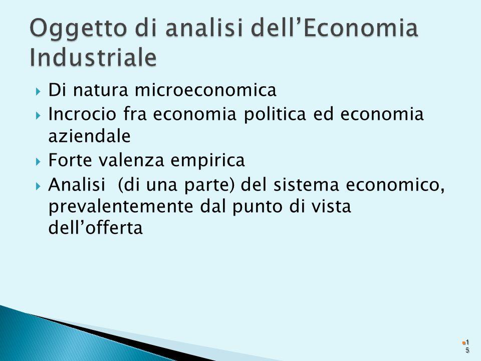  Di natura microeconomica  Incrocio fra economia politica ed economia aziendale  Forte valenza empirica  Analisi (di una parte) del sistema economico, prevalentemente dal punto di vista dell'offerta 1515
