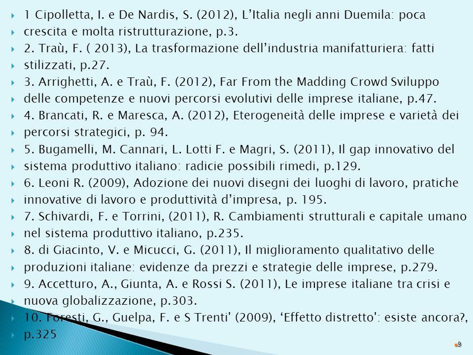  1 Cipolletta, I.e De Nardis, S.