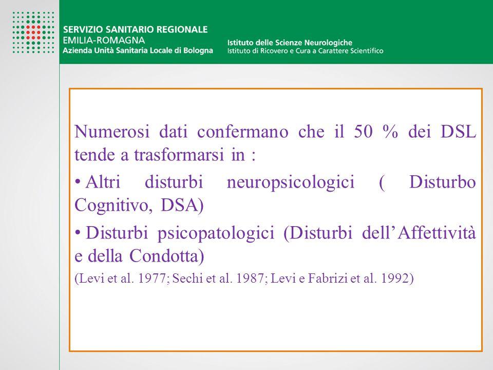 Numerosi dati confermano che il 50 % dei DSL tende a trasformarsi in : Altri disturbi neuropsicologici ( Disturbo Cognitivo, DSA) Disturbi psicopatolo