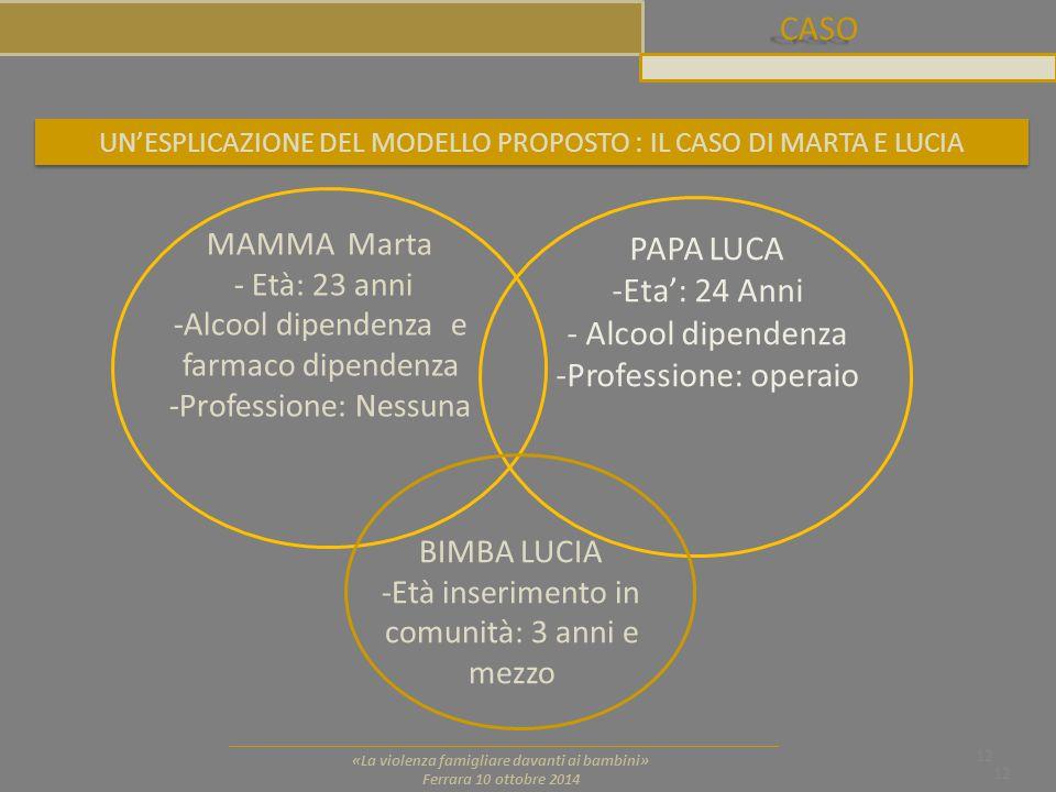 CASO 12 «La violenza famigliare davanti ai bambini» Ferrara 10 ottobre 2014 UN'ESPLICAZIONE DEL MODELLO PROPOSTO : IL CASO DI MARTA E LUCIA MAMMA Mart