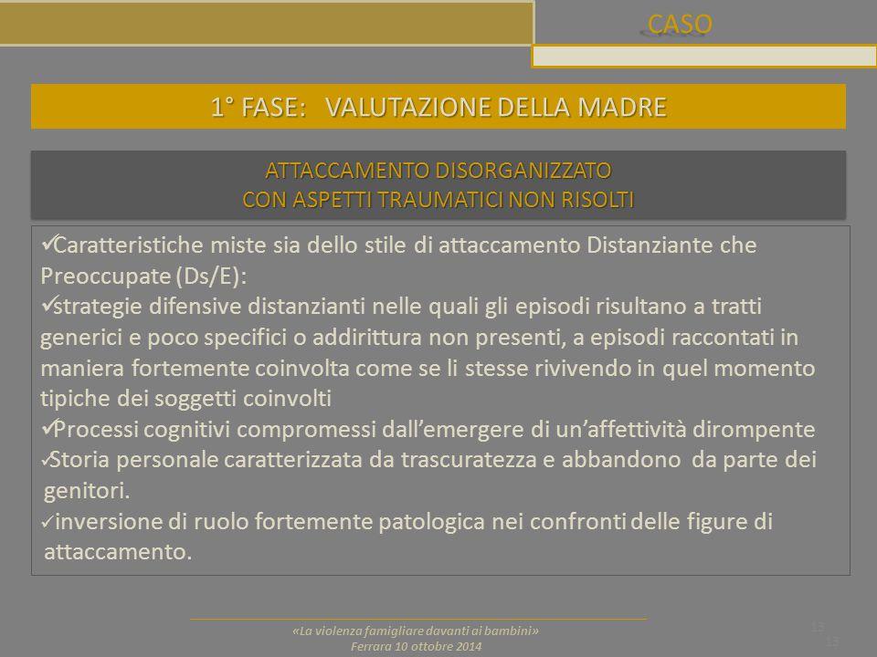 CASO 13 «La violenza famigliare davanti ai bambini» Ferrara 10 ottobre 2014 ATTACCAMENTO DISORGANIZZATO CON ASPETTI TRAUMATICI NON RISOLTI ATTACCAMENT