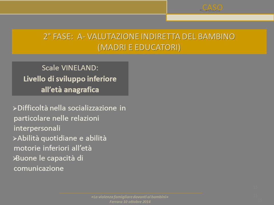 CASO 15 «La violenza famigliare davanti ai bambini» Ferrara 10 ottobre 2014 15 Scale VINELAND: Livello di sviluppo inferiore all'età anagrafica  Diff