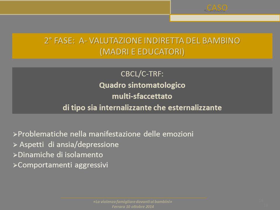 CASO 16 «La violenza famigliare davanti ai bambini» Ferrara 10 ottobre 2014 16 2° FASE: A- VALUTAZIONE INDIRETTA DEL BAMBINO (MADRI E EDUCATORI) CBCL/C-TRF: Quadro sintomatologico multi-sfaccettato di tipo sia internalizzante che esternalizzante  Problematiche nella manifestazione delle emozioni  Aspetti di ansia/depressione  Dinamiche di isolamento  Comportamenti aggressivi