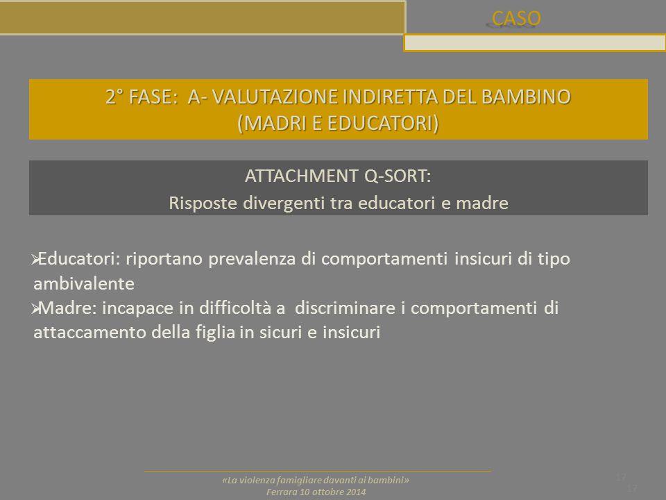 CASO 17 «La violenza famigliare davanti ai bambini» Ferrara 10 ottobre 2014 17 2° FASE: A- VALUTAZIONE INDIRETTA DEL BAMBINO (MADRI E EDUCATORI) ATTAC
