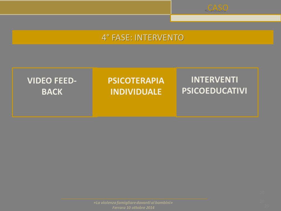 CASO 20 «La violenza famigliare davanti ai bambini» Ferrara 10 ottobre 2014 20 4° FASE: INTERVENTO 20 INTERVENTI PSICOEDUCATIVI VIDEO FEED- BACK PSICOTERAPIA INDIVIDUALE