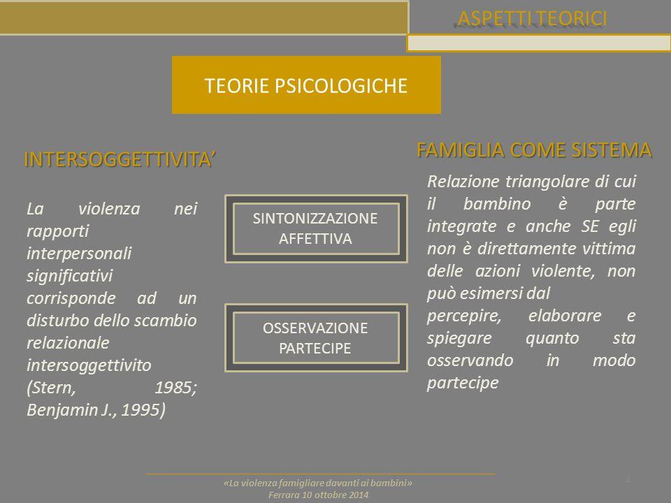 ASPETTI TEORICI 4 «La violenza famigliare davanti ai bambini» Ferrara 10 ottobre 2014 TEORIE PSICOLOGICHE INTERSOGGETTIVITA' FAMIGLIA COME SISTEMA La