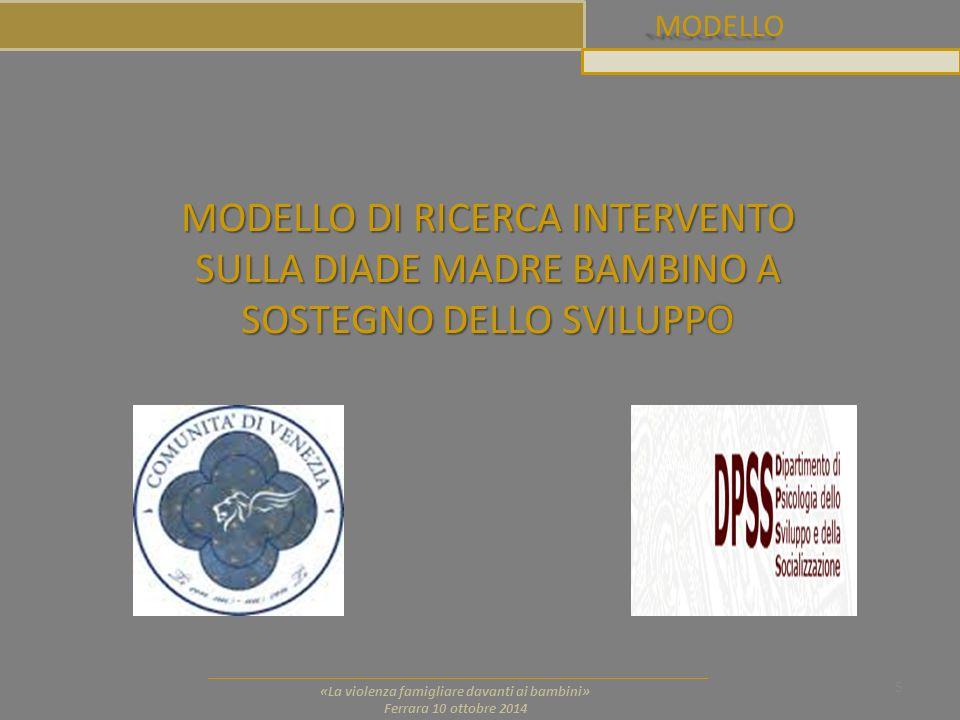 MODELLO 5 «La violenza famigliare davanti ai bambini» Ferrara 10 ottobre 2014 MODELLO DI RICERCA INTERVENTO SULLA DIADE MADRE BAMBINO A SOSTEGNO DELLO