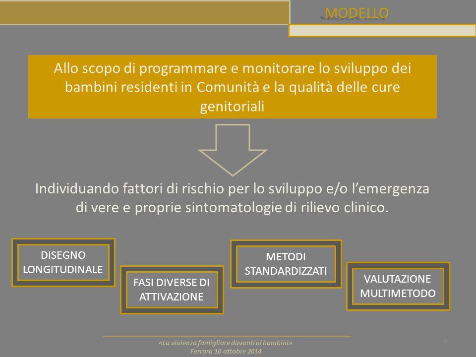 MODELLO 6 «La violenza famigliare davanti ai bambini» Ferrara 10 ottobre 2014 Individuando fattori di rischio per lo sviluppo e/o l'emergenza di vere