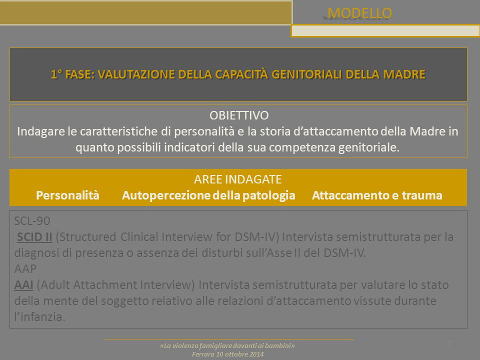 MODELLO 7 «La violenza famigliare davanti ai bambini» Ferrara 10 ottobre 2014 1° FASE: VALUTAZIONE DELLA CAPACITÀ GENITORIALI DELLA MADRE OBIETTIVO In