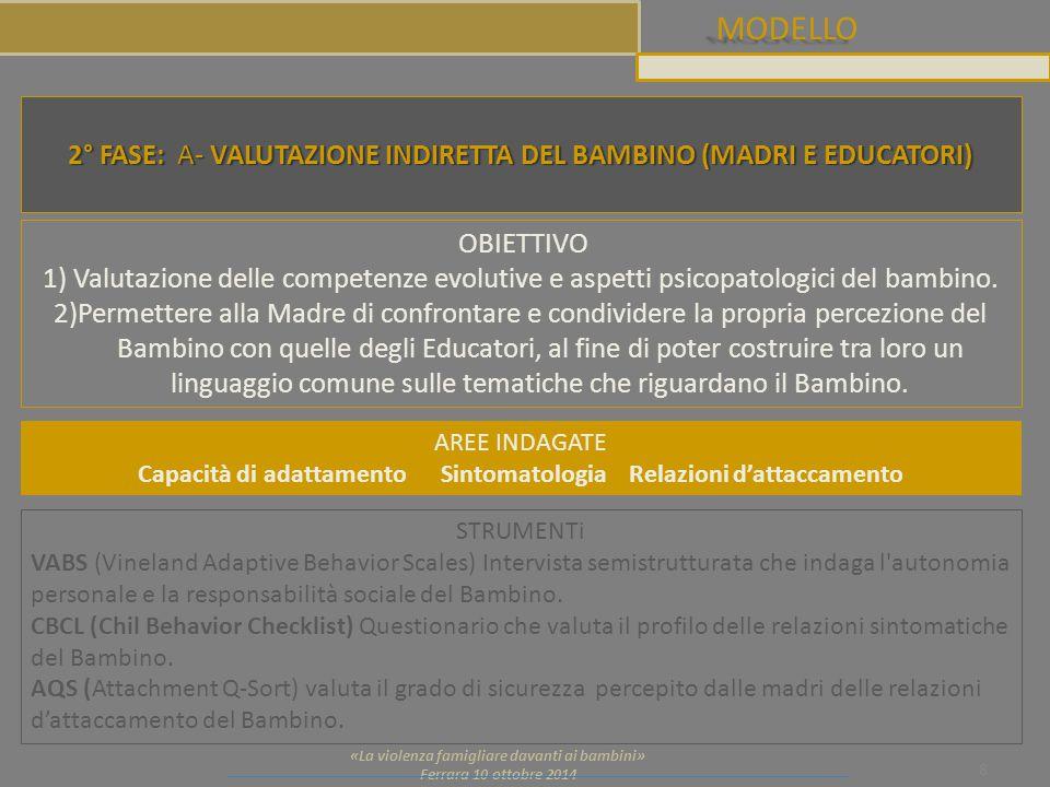MODELLO «La violenza famigliare davanti ai bambini» Ferrara 10 ottobre 2014 2° FASE: A- VALUTAZIONE INDIRETTA DEL BAMBINO (MADRI E EDUCATORI) OBIETTIV