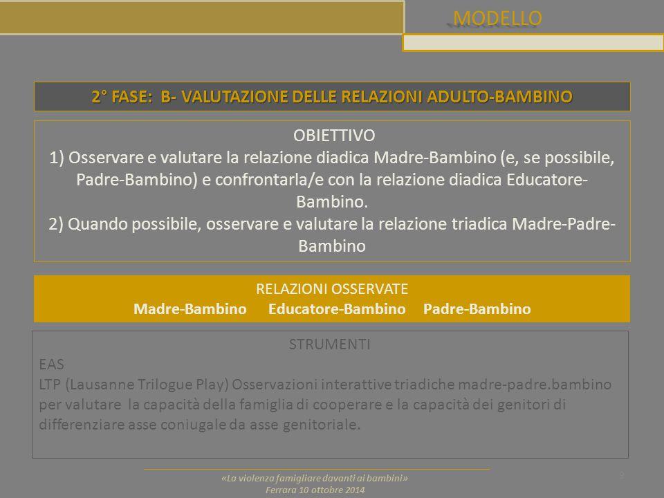 MODELLO 9 «La violenza famigliare davanti ai bambini» Ferrara 10 ottobre 2014 2° FASE: B- VALUTAZIONE DELLE RELAZIONI ADULTO-BAMBINO OBIETTIVO 1) Osse