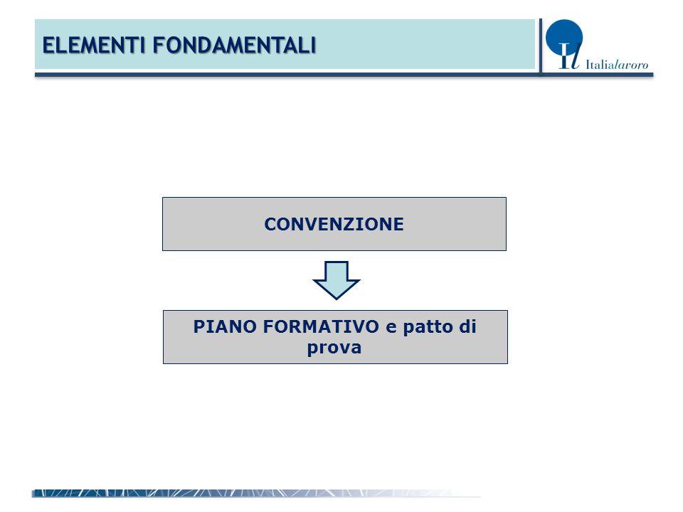 ELEMENTI FONDAMENTALI CONVENZIONE PIANO FORMATIVO e patto di prova