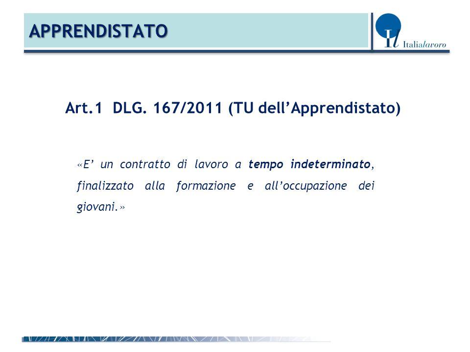 APPRENDISTATO Art.1 DLG.