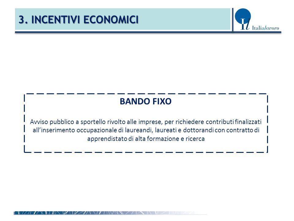 3. INCENTIVI ECONOMICI BANDO FIXO Avviso pubblico a sportello rivolto alle imprese, per richiedere contributi finalizzati all'inserimento occupazional