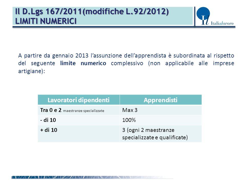 Il D.Lgs 167/2011(modifiche L.92/2012) LIMITI NUMERICI A partire da gennaio 2013 l'assunzione dell'apprendista è subordinata al rispetto del seguente limite numerico complessivo (non applicabile alle imprese artigiane): Lavoratori dipendentiApprendisti Tra 0 e 2 maestranze specializzate Max 3 - di 10100% + di 103 (ogni 2 maestranze specializzate e qualificate)