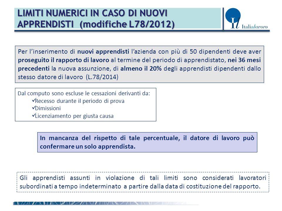 LIMITI NUMERICI IN CASO DI NUOVI APPRENDISTI (modifiche L78/2012) Per l'inserimento di nuovi apprendisti l'azienda con più di 50 dipendenti deve aver
