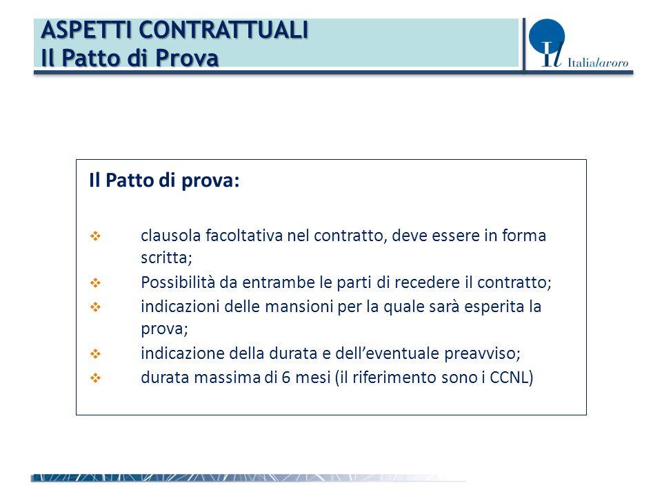 ASPETTI CONTRATTUALI Il Patto di Prova Il Patto di prova:  clausola facoltativa nel contratto, deve essere in forma scritta;  Possibilità da entramb