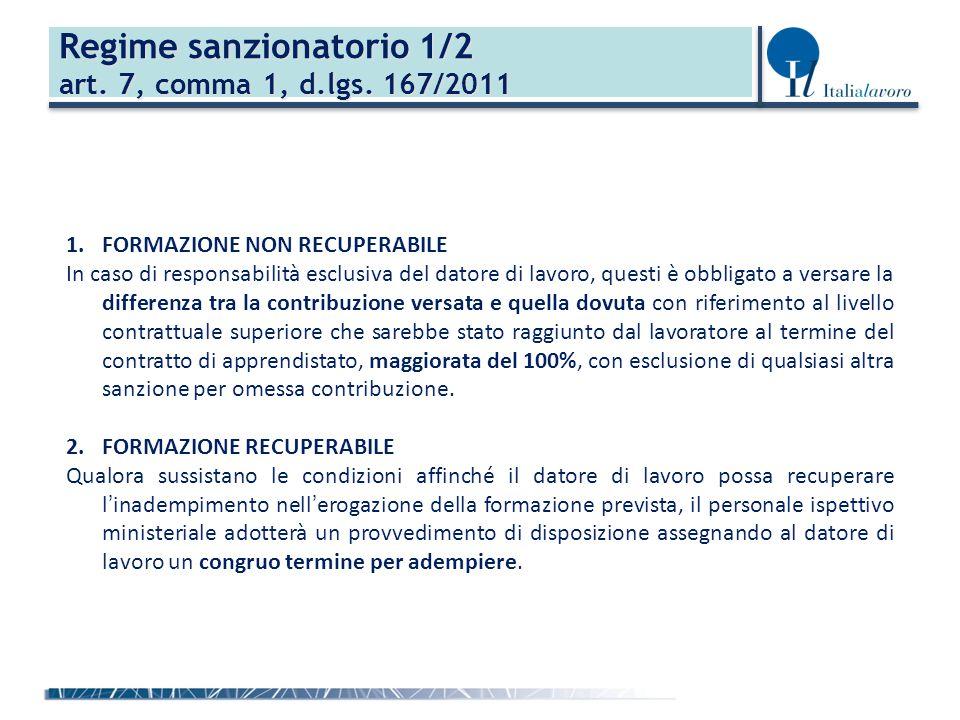 Regime sanzionatorio 1/2 art. 7, comma 1, d.lgs. 167/2011 1.FORMAZIONE NON RECUPERABILE In caso di responsabilità esclusiva del datore di lavoro, ques