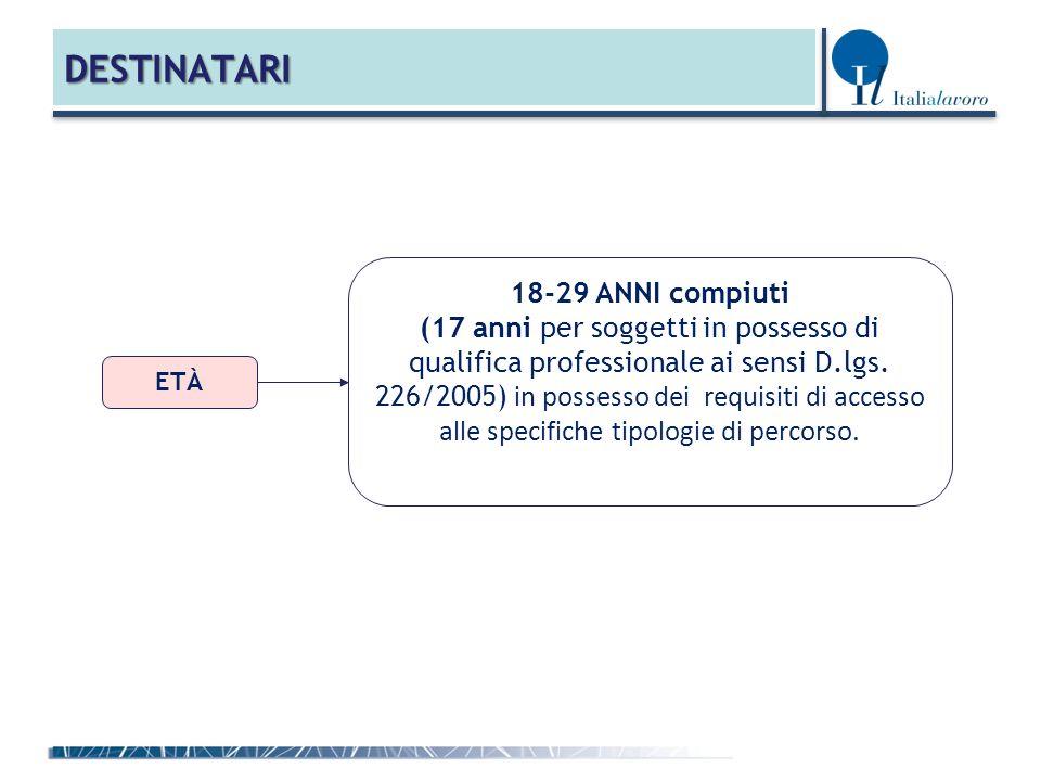DESTINATARI ETÀ 18-29 ANNI compiuti (17 anni per soggetti in possesso di qualifica professionale ai sensi D.lgs. 226/2005) in possesso dei requisiti d