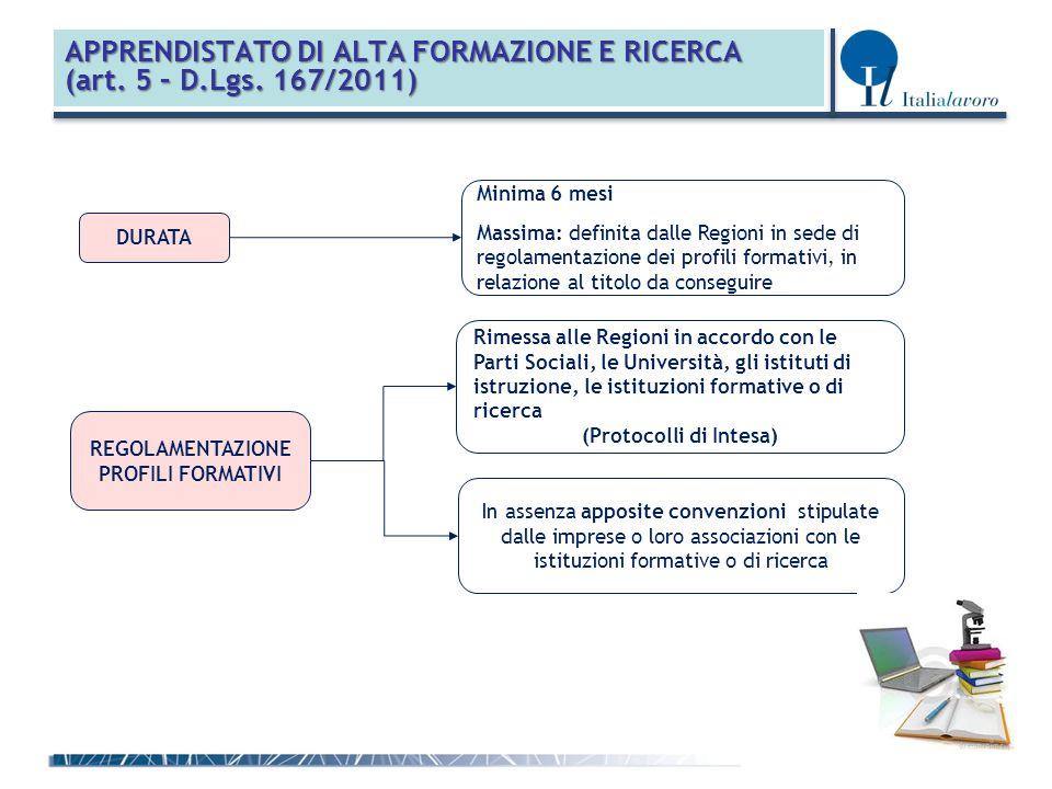 APPRENDISTATO DI ALTA FORMAZIONE E RICERCA (art. 5 – D.Lgs.