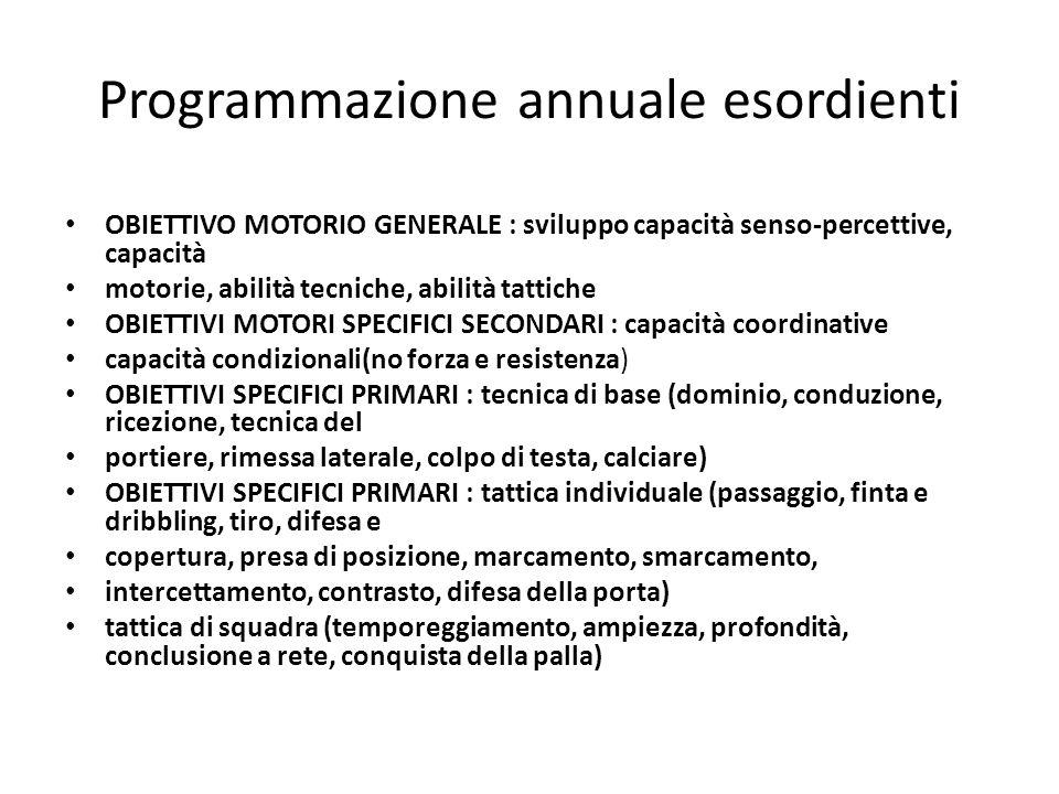 Programmazione annuale esordienti OBIETTIVO MOTORIO GENERALE : sviluppo capacità senso-percettive, capacità motorie, abilità tecniche, abilità tattich